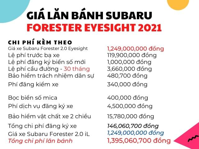 Giá xe subaru Forester eyesight 2021